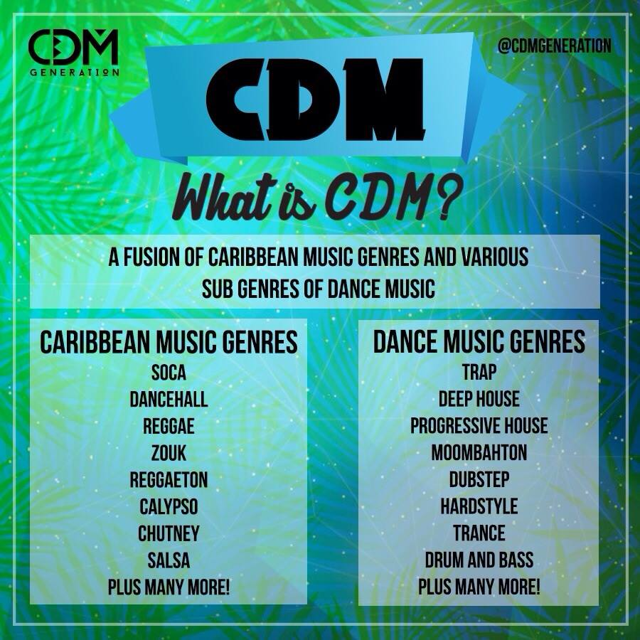 What is CDM